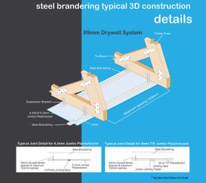 Steel-brandering-typical-construction